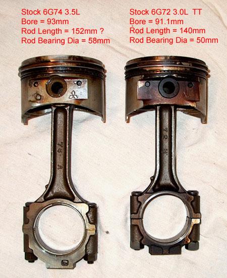Piston Comparison