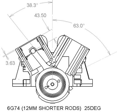 rodlength25deg12mm