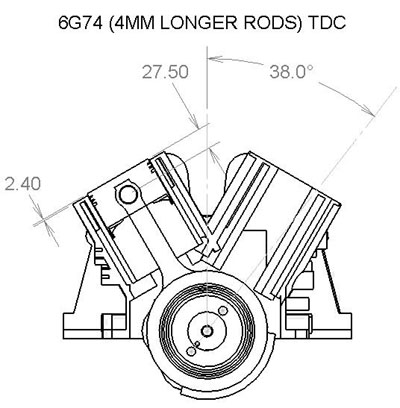 rodlengthtdc4mm